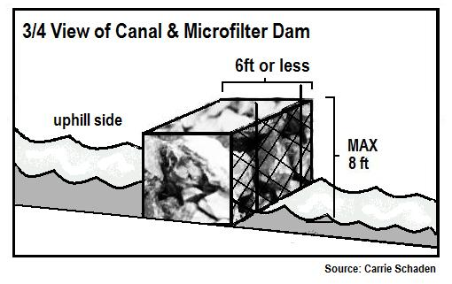 Fig 7. 3/4 View of Microfilter Dam