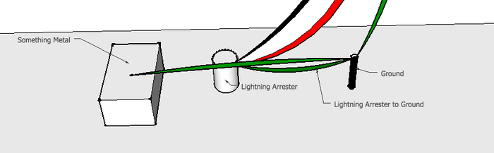 Ground Wiring.png