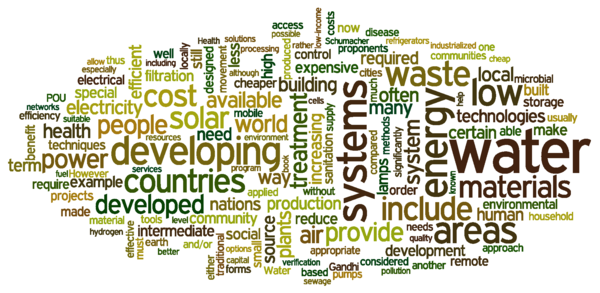 "Wordle created from Appropriate technology article with ""Appropriate technology"" terms removed."